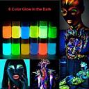 glow in the dark neon gezicht&bodypaint -25ml 1 stuk fluorescerende