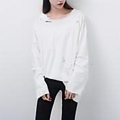 サインインしてくださいこの商品をお持ちですか?マーケットプレイスに出品するLong Sleeve Tシャツボトミングシャツ