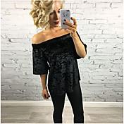 ebay aliexpress wish2017ヨーロッパセクシーな春の新しい金のベルベットの襟のシャツブラジャー