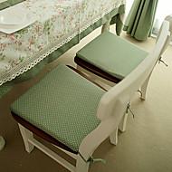 Français Pays Style Vérifiez la Chair Pads
