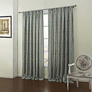 Neoclassical Two Panels Novelty Aqua Living Room Polyester Panel Curtains Drapes