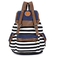 Women Canvas Casual Backpack Pink / Blue / Red / Black