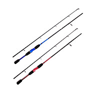 TAIYU Tele Pole 180cm M Sea Fishing EVA / Carbon steel Rod