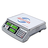 Elektronické měřící přístroje