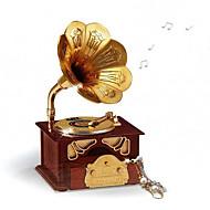 1PCS Creative Music Desktop Decoration Retro Styling Phonograph Gift Box