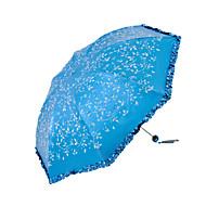 Katlanan Şemsiye Bayan