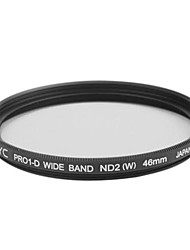 Genuine JYC Super Slim High Performance Wide Band ND2 Filter 46mm