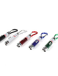 Key Chain Flashlights Plastic for LR44