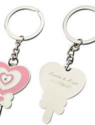 Personalized lolloipo Key Ring (Set of 6)