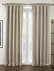TWOPAGES® (Two Panels) Classic Triangle Trim Blackout Curtain