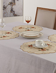 Red Polyester Round Placemats