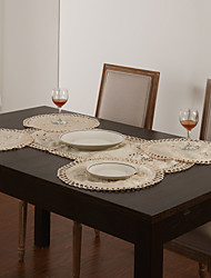 Beige Polyester Chemins de table