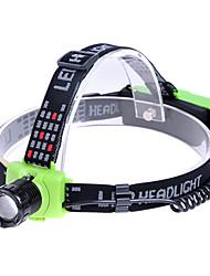 KX-6551 Cree Q5 270-Lumen 3-Mode Branco Zoom LED Farol - Preto + Verde (3 x AAA / 1 x 18650)