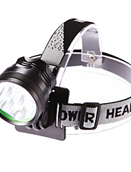 Lights Headlamps LED 5000 Lumens 3 Mode Cree XM-L T6 18650 Adjustable Focus WaterproofCamping/Hiking/Caving Everyday Use Cycling/Bike
