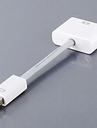 Mini-DVI Stecker auf DVI-Stecker-Kabel-Adapter für Macbook (20cm)