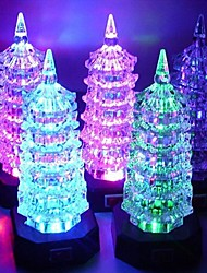 Coway Colorful Acrylic Pagoda LED Nightlight