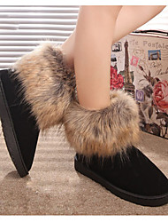 Nuanqing Women's Thermal All Matching Fur Shoes
