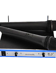 Liangyun WX-500 One on Two Wireless Microphone