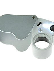 Magnifiers/Magnifier Glasses 15x to 19.9x 12mm / 22mm Metal