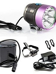 8.4V 9000 Lumen CREE XM-L 7x T6 LED Bicycle Light and Headlamp with EU Plug Charger and Battery Pack and Headband