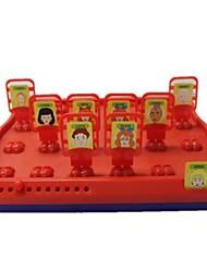 кто есть кто детей воспитательная игрушка определить игра угадать, кто