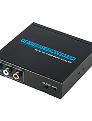 HD Video Converter HDMI to CVBS Auto Scaler,HDMI to AV Converter