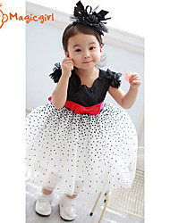 Girl's Summer Sleeveless Red Top White Dot Lace One Piece Dresses Princess Dress(Cotton + Gauze)