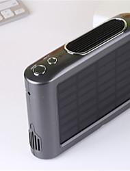 Smart Car  Solar Air Purifier