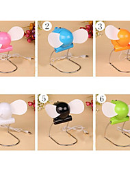 360 Degrees Changed Bullet Aircraft Head Rotate  USB Note Stand Mini Portable Fan