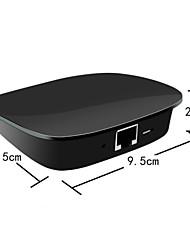 geeklink 3s remotebox