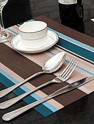 listrado adiabatic decoração de mesa de jantar placemat protetor mat (cor aleatória)