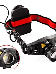 Genwiss 2000 lumens Q5 LED Headlight Headlamp Zoom in out Zoomable AAA batteries Head lamp Rechargeable -Black