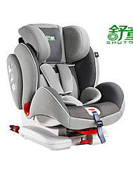 Baby Car Seat with Harness System