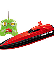 HQ HuanQi 954 1:10 RC Boat Brushless Electric 2ch