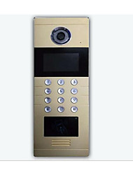 The High-Rise Building Intercom Golden Gate Machine