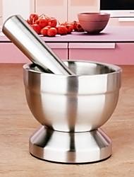 Кухонные принадлежности Нержавеющая сталь Шлифовальные машины