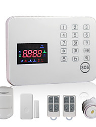Touch keypad GSMwireless alarm panel