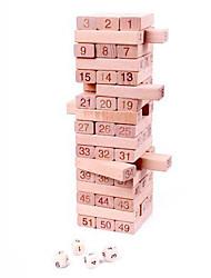 Игрушки Для мальчиков Строительные блоки Блоки / Дерево Верблюжий