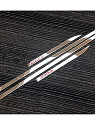 New World Stainless Steel Trim Body Edge Strip Is Adapted For The Red Label