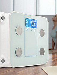 Fat Scale Intelligent Human Scale