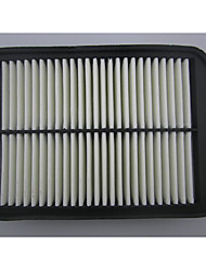 Automotive Air Conditioner Filter, Suitable For The Great Wall Jiayu, Tang Wing C50
