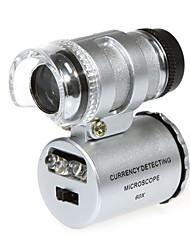 Microscope Bijoux / Réparation montre Haute Définition / Portable / LED 60X 10mm Normal Plastique