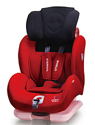 ES-02 Car Child Safety Seat, The European Union R44/04 ECE Certification