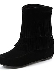 Gender Category Season Styles Upper Materials Occasion Heel Type Accents Color Performanceccasion