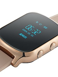 Locate The Missing WiFi Card Smart Phone Watch