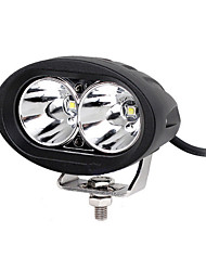 1-20 Led Work Light Engineering