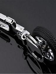 simulação de anel de chave rotativa roda de carro