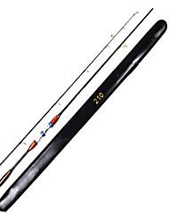 Casting Rod Pen Rod Carbon 21 M Sea Fishing / General Fishing Rod Black-Wei fishing Union