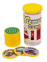 Gameland Intellectural Game  Memory Game For Kids