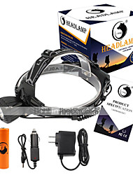 U'King Headlamps LED 2000 Lumens 1 3 Mode Cree XM-L T6 Yes Compact Size Easy Carrying High Power Multifunction for Camping/Hiking/Caving